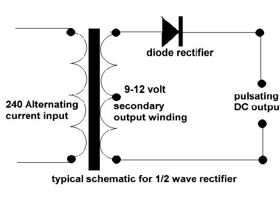 others with a little imagination can see it as a half wave dc power rectification schematic